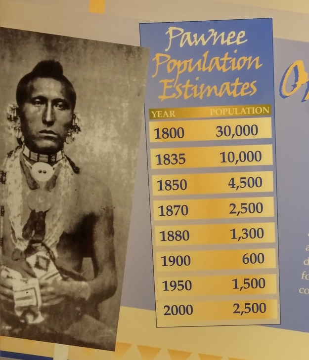Pawnee populations declined rapidly in the 1800s.